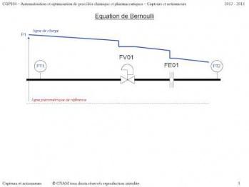 Ch5  Rappels de Physique Capteurs actionneurs   Part 1