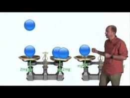 La pression atmosphérique : introduction
