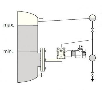 Delta-P avec séparateur simple